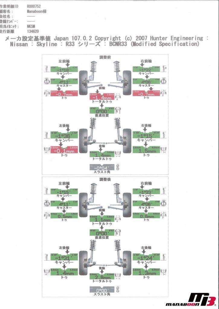 スカイラインGT-R(BCNR33)アライメント測定調整画像